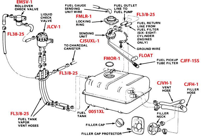 Jeep Cj Diagram